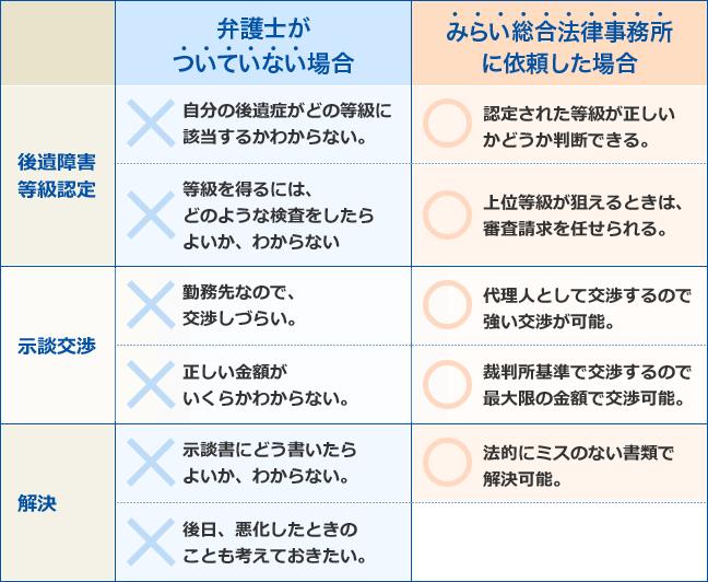 千代田区の弁護士事務所 - 東京みらい法律事務所【 …
